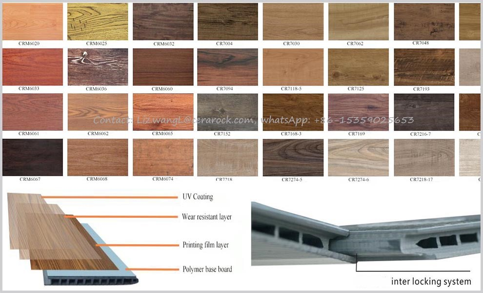 easy install hot sale outdoor and indoor polymer laminate floor with UV coating