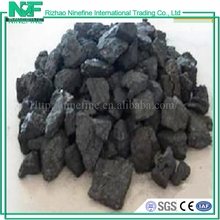 High Carbon Fuel Grade Metallurgial Coke / Met Coke analysis