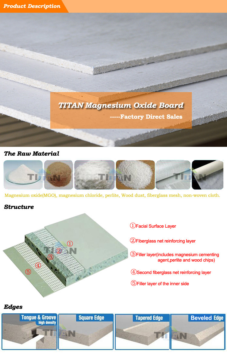 Magnesium Oxide MGO Board with Raw Material for Ceiling System