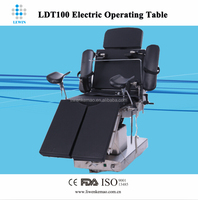 Electrical operating table