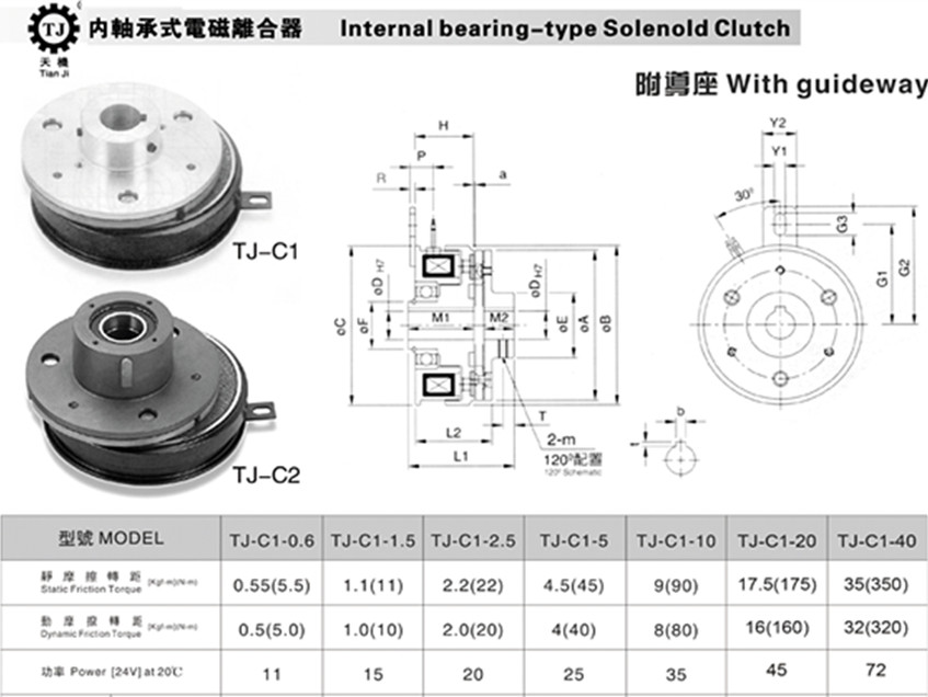 Hot sale electric plate clutch for machinery,electromagnetic clutch