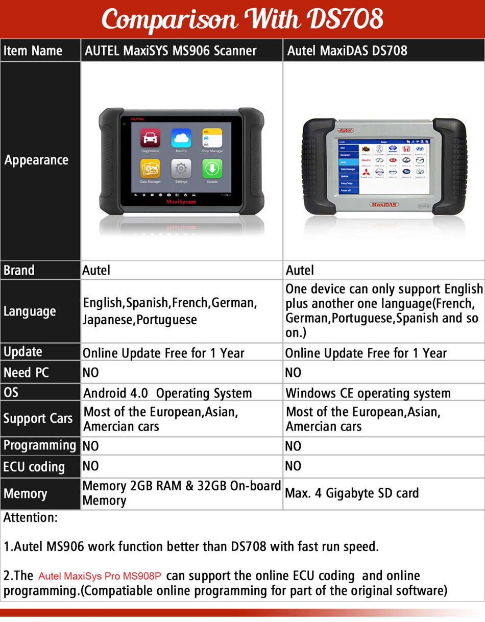 Auto Diagnostic Scanner Next Generation of Autel MaxiDAS DS708 Online Update Autel Maxisys MS906