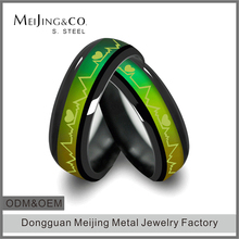 Wholesale Mood Stone Jewelry Custom Changing Color Mood Ring