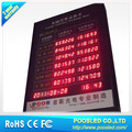 bank exchange board billboard \ currency exchange panel screen \ rate exchange sign