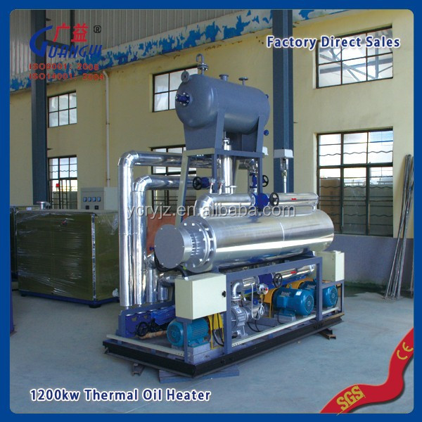 2016 Small scale industries electric oil boiler made in china specially