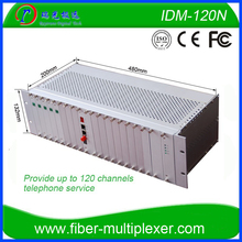 120FXO FXS 2Eth IP microwave SDH radio communication equipment