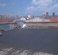 factory: FJS roof Polymer cement based(JS) waterproof coating