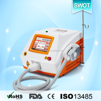 IPL Medical Aesthetic Equipment Beauty Device IPL Hair Removal Home