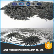 Iron Metal Powder Price Properties