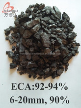 ECA/Electrically Calcined Anthracite Coal price, Direct Factory & Exporter--Wanboda Brand