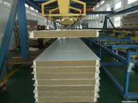 plain or corrugated insulated rock wool sandwich panel supplier