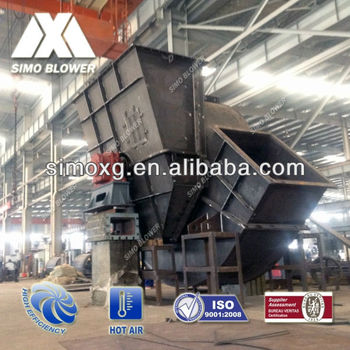 Large capacity Blower for Air supply of Industrial kilns