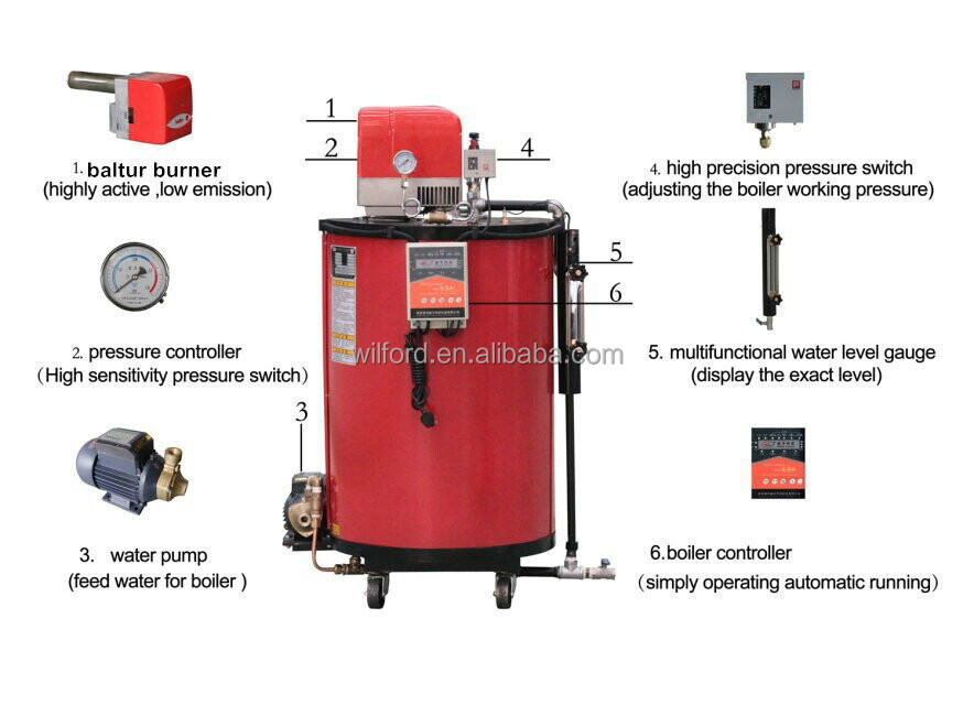 50kg/h Fuel Oil Fired Small Steam Boiler in Food Machinery Industry