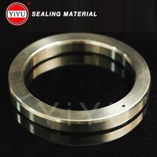 BX octagonal ring joint gasket