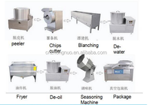 Semi-auto Potato Chips Machine Production Line plant cost and price for Sale
