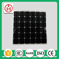 china cheap solar panel for india market with CE