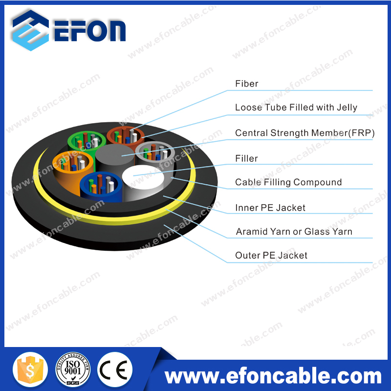 Non-metallic Fiber Reinforced Glass Yarn 12Cores G652 SM Fiber Optical Cable