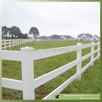 White plastic horse/farm/ranch fence