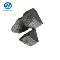 Ferro Silicon Plant Produces Good Price