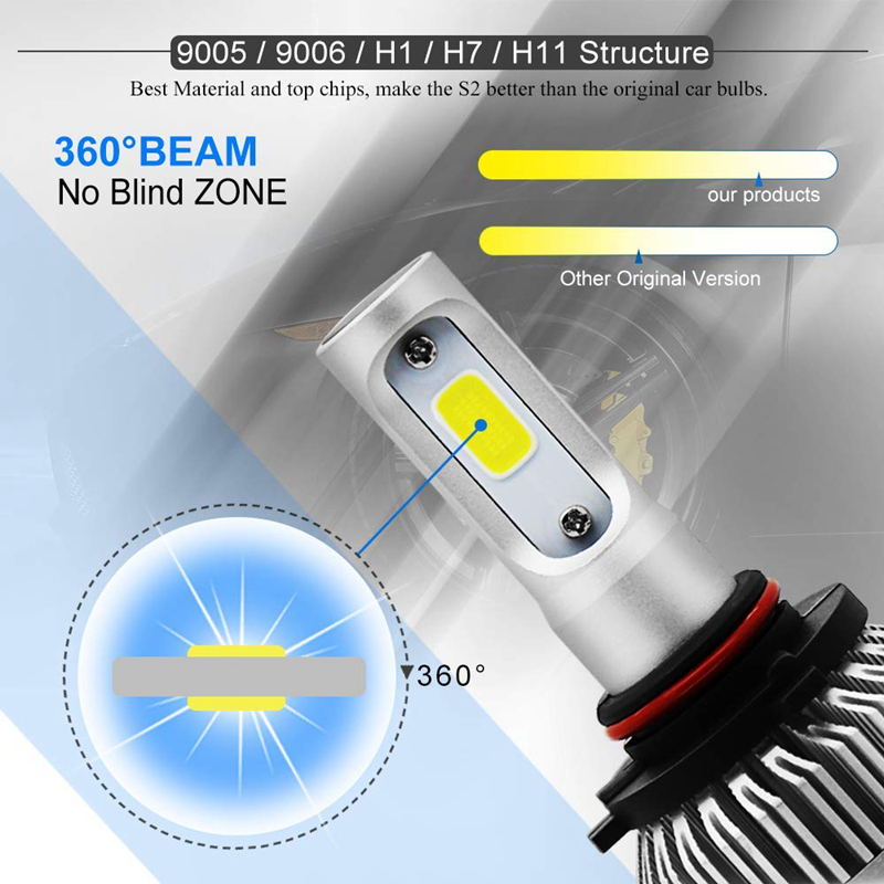 Car LED headlight S2 36W 4000LM H7 H11 9005 H1 H3 All in One LED S2 COB Led Headlight 9006 6500K