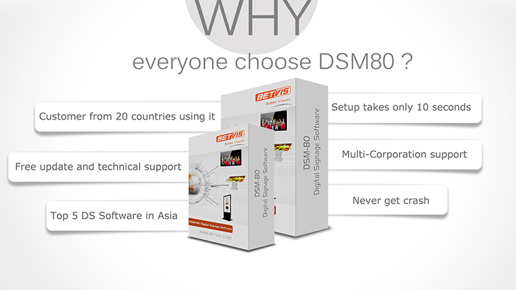 GPS Based Bus Digital Signage Media Player with DSM80 Signage Software for Advertising