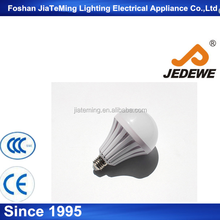 automatic rechargeable emergency led lamp with CE certificate