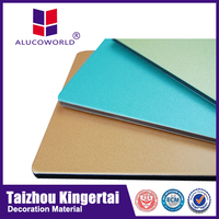Alucoworld China Supplier Hot Sale pvdf wall cladding aluminum sandwich panel foam core acm