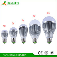China manufacturing led bulb e27 cool white energy saving 12v dc led bulb light