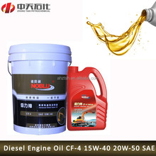 Super performance synthetic motor oil prices