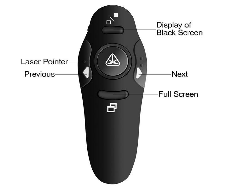 Wireless Presenter with Red Laser Pointers Pen USB RF Remote Control PPT Powerpoint Presentation