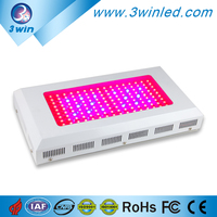 Hans Panel 400W Grow Light LED with CE FCC RoHS LVD EMC Certificates