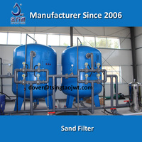 Backwashing sand water filter for wastewater filtration
