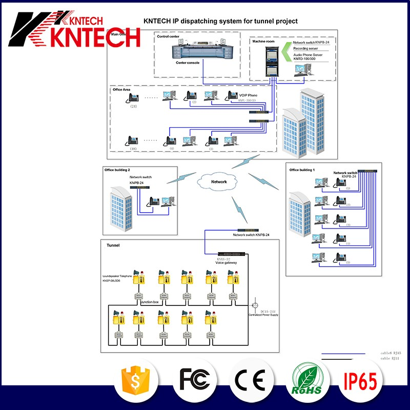 KNTECH IP Dispatching system solution for tunnel project.jpg