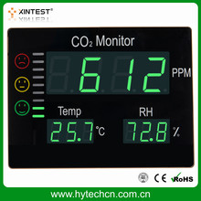 HT-2008 Wall-Mounted Portable CO2 Temperature Humidity Monitor Meter