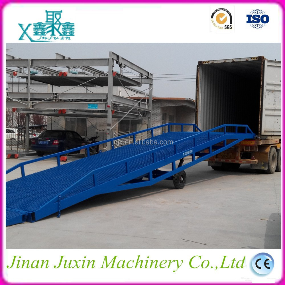 Trucks, trailers, railcars, or docks used yard ramp for loading and unloading cargo