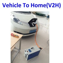 V2H SYSTEM capable vehicle connected to a PV equipped home