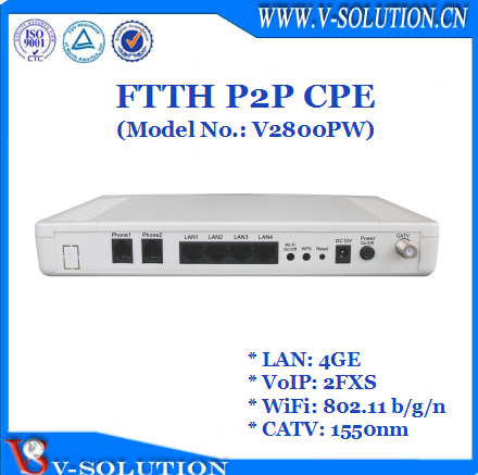 FTTx Fiber Gigabit SFF Uplink 4 GE Voip CATV 2T2R WiFi Downlink Triple Play P2P CPE Customer Premise Equipment