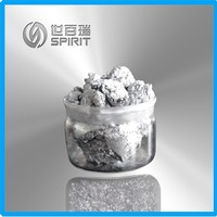 well balanced cost structure aluminum paste