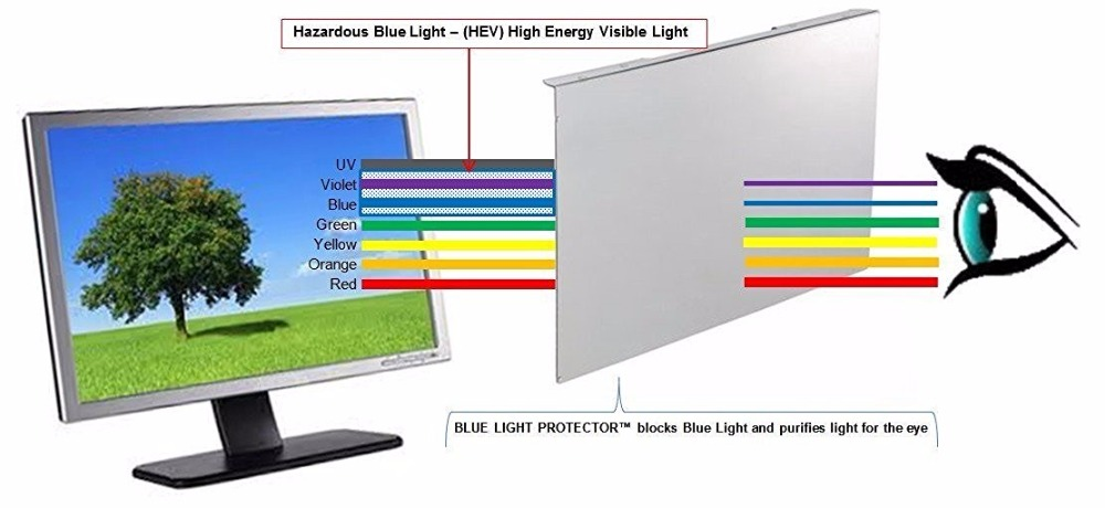 "Tempered Glass Blue Light Screen Protector by Accurate filter For 20"" and 22"" Diagonal LED PC Monitor"
