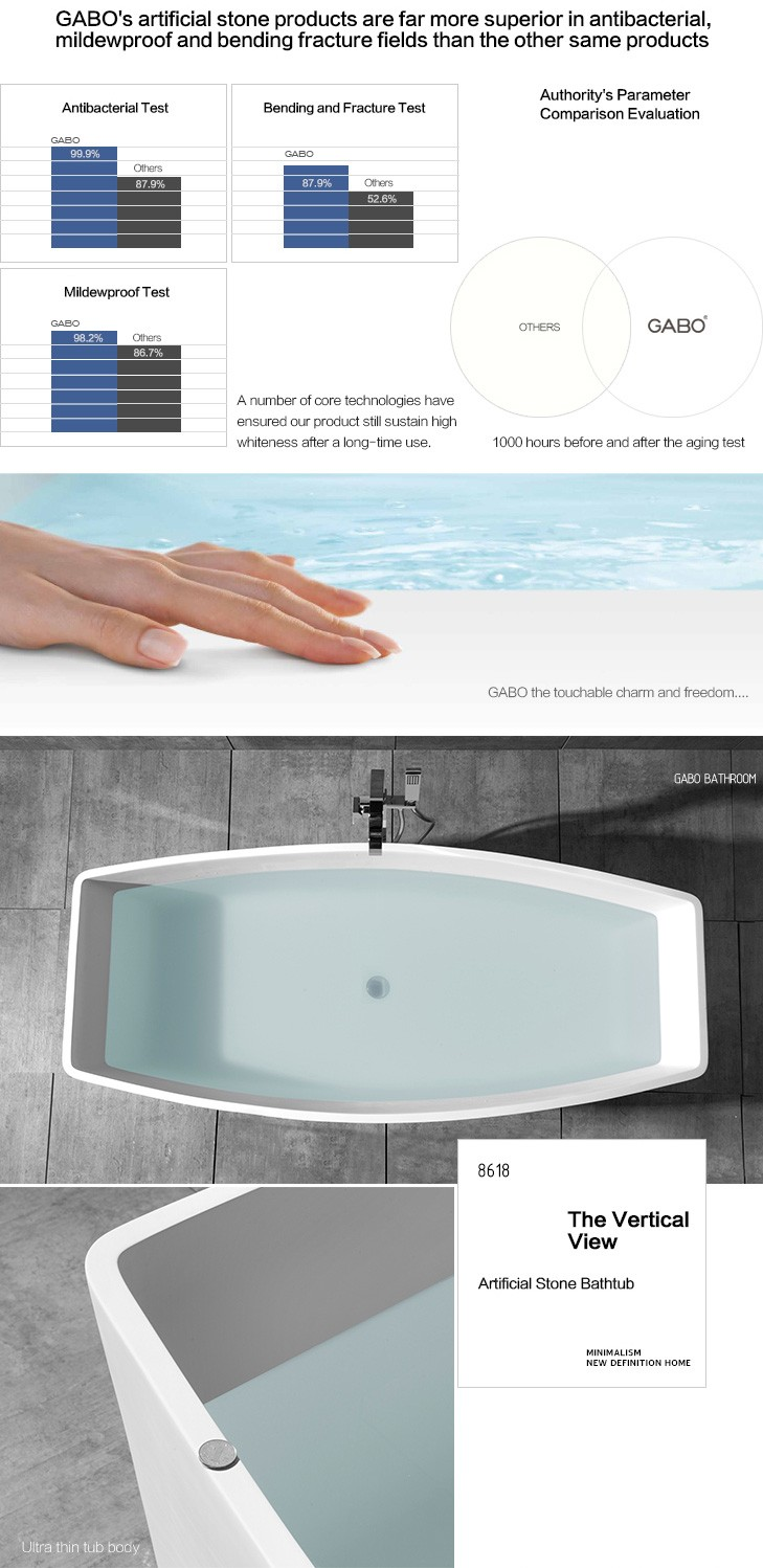 indoor whirlpool bathtub for sale