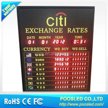 bank currency screen panel \ currency bank sign screen \ currency foreign banner board