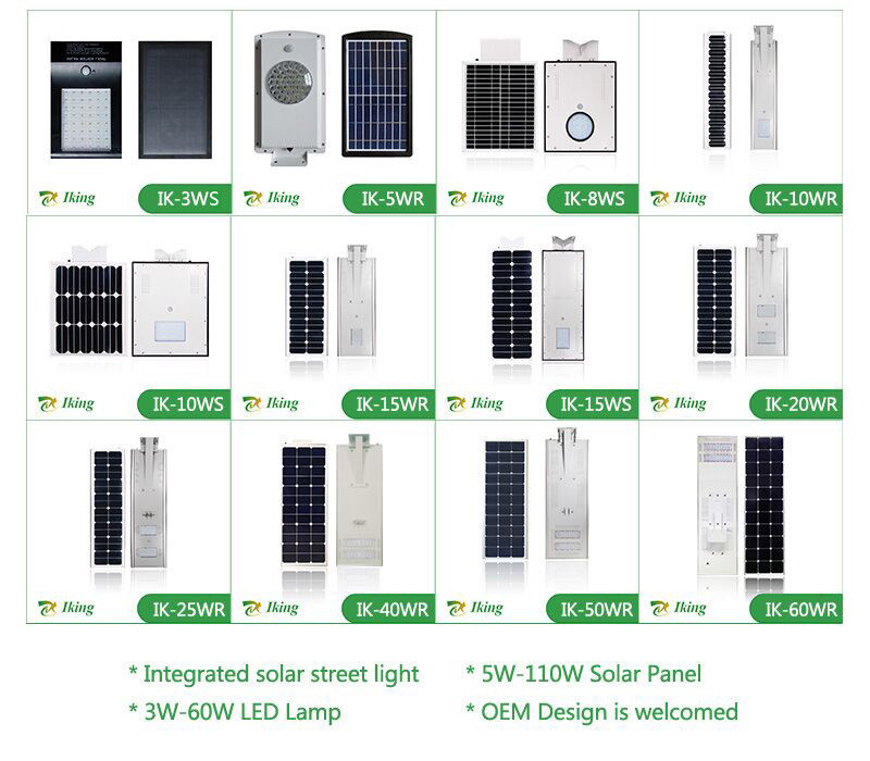 Low Price Mini Solar Panel From 3.4W 9V With TUV IE RoHS Certified