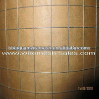 pvc coated or galvanized bird cage wire mesh welded rabbit cage wire mesh