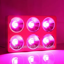 Promote sale 300W led grow light,grow led for indoor plants