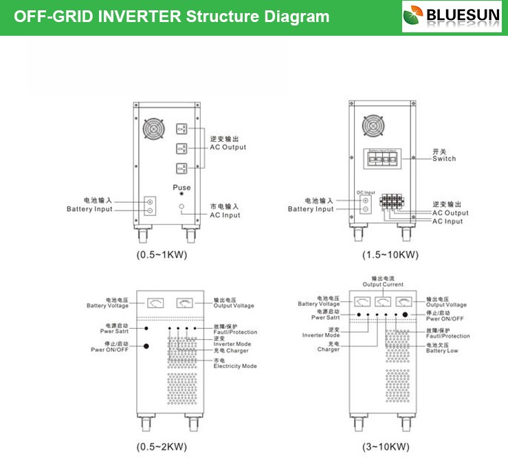 China best supplier off-grid 10 kw 10kw inverter 220v 380v/inverter 240v 10kw