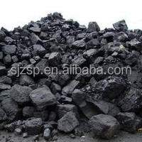 Processing And Production Steel Making Coal