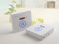 Wireless GSM Security Guard Alarm Monitoring systems for Home, Office, Store