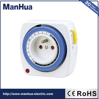 New China Products For Sale 24 Hour Mechanical Timer IP20 MTS19A
