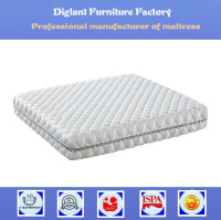istanbul orthopedic duck mattress from china mattress factory