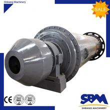 GMQG series Ball mill grinding , Ceramic ball mill